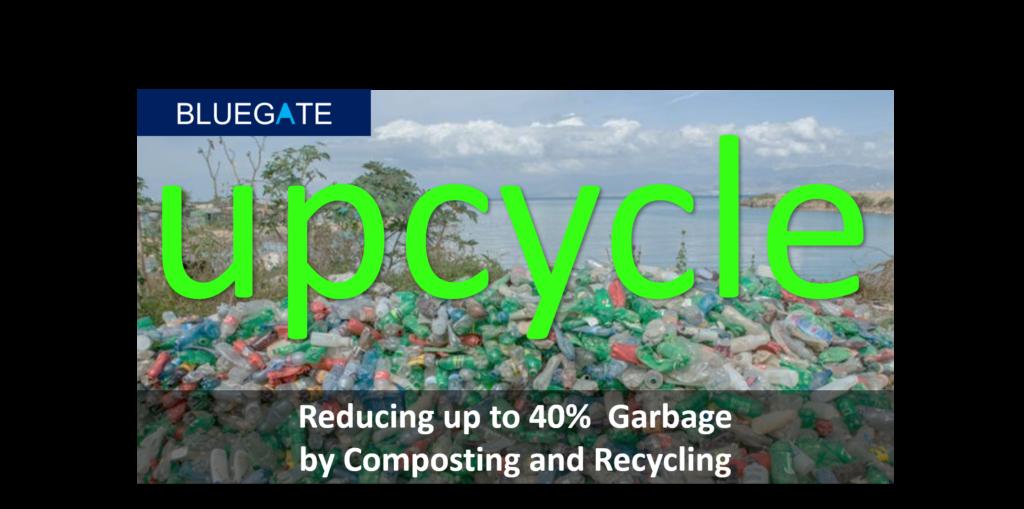Bluegate Upcycle program – Environment